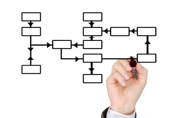 How to choose a right work management software